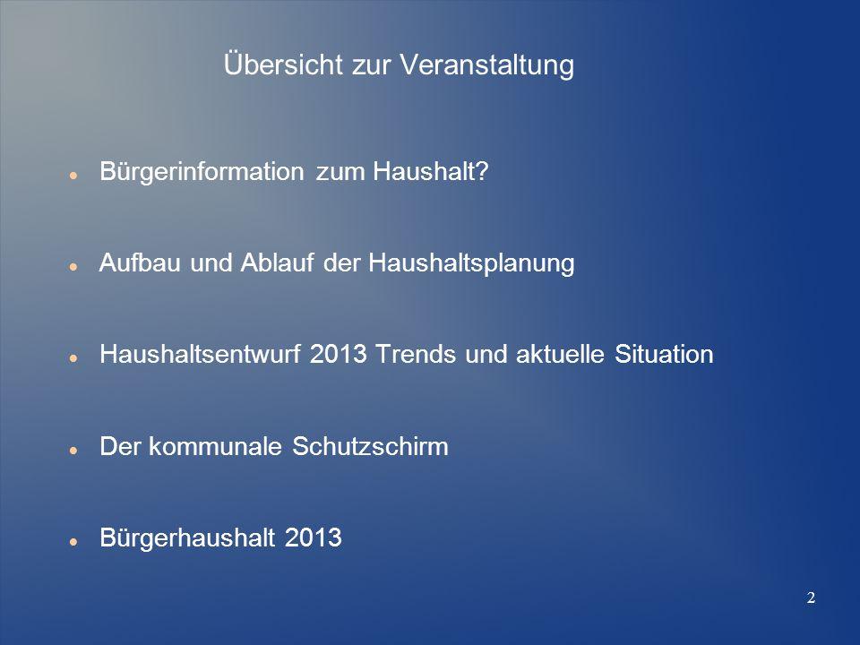 2 Übersicht zur Veranstaltung Bürgerinformation zum Haushalt? Aufbau und Ablauf der Haushaltsplanung Haushaltsentwurf 2013 Trends und aktuelle Situati