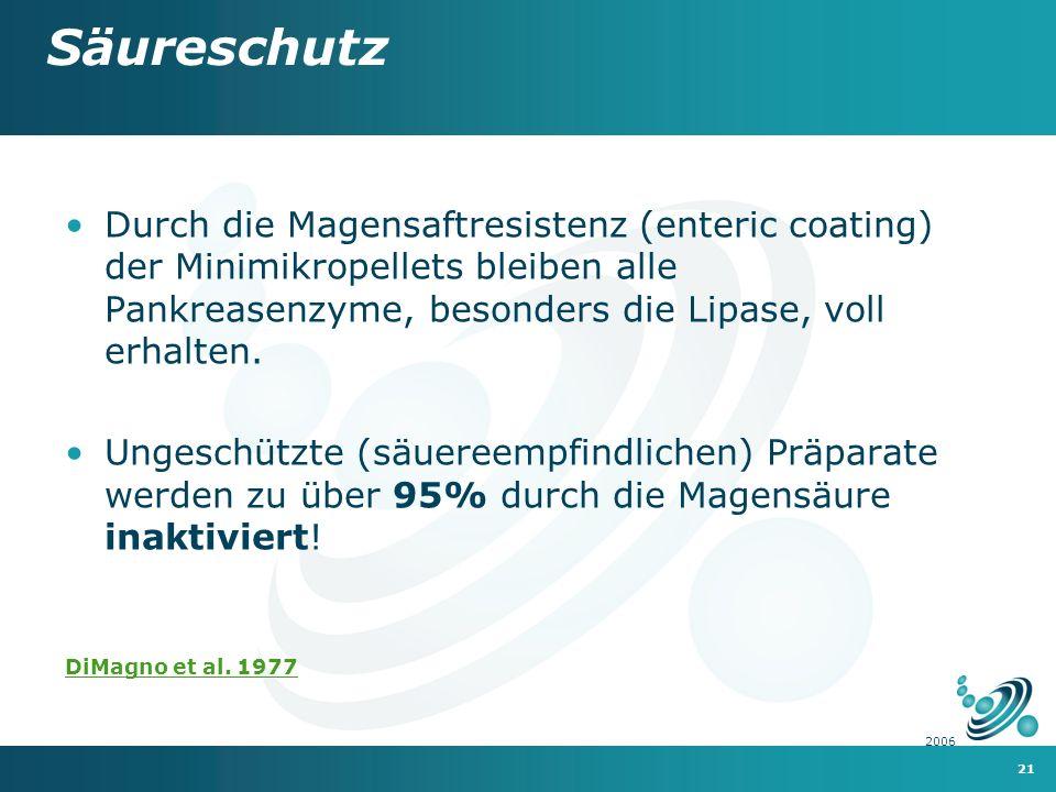 21 2006 Säureschutz Durch die Magensaftresistenz (enteric coating) der Minimikropellets bleiben alle Pankreasenzyme, besonders die Lipase, voll erhalten.