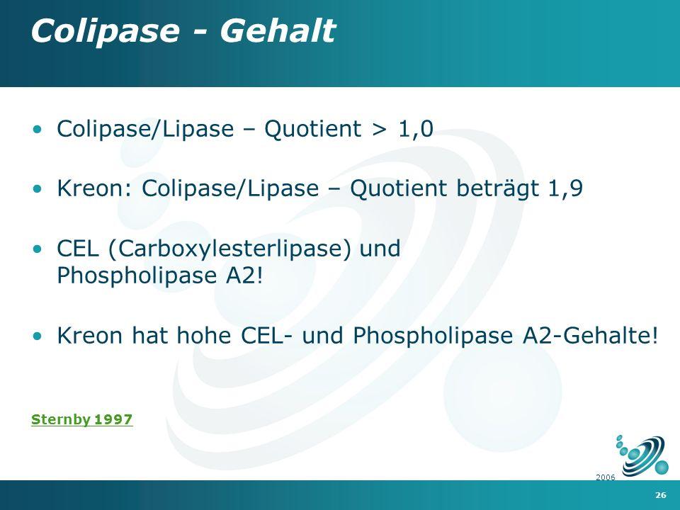 26 2006 Colipase - Gehalt Colipase/Lipase – Quotient > 1,0 Kreon: Colipase/Lipase – Quotient beträgt 1,9 CEL (Carboxylesterlipase) und Phospholipase A2.