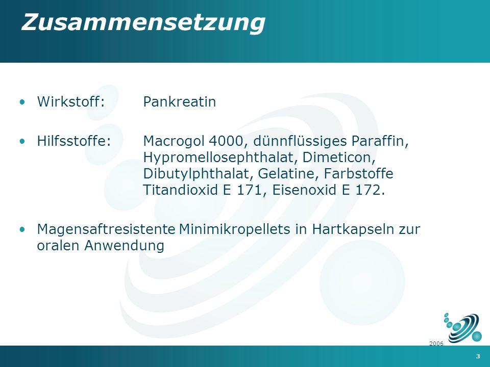 3 2006 Wirkstoff: Pankreatin Hilfsstoffe: Macrogol 4000, dünnflüssiges Paraffin, Hypromellosephthalat, Dimeticon, Dibutylphthalat, Gelatine, Farbstoffe Titandioxid E 171, Eisenoxid E 172.