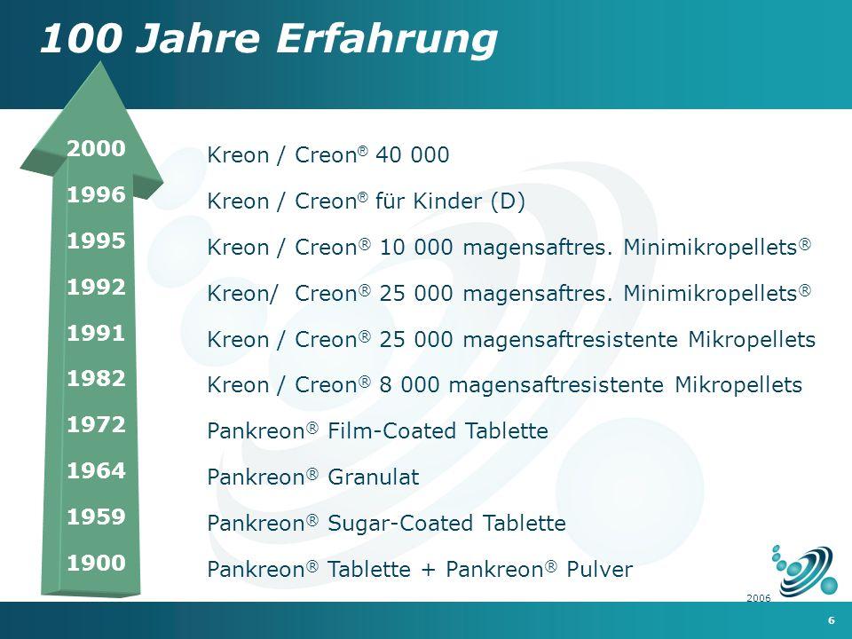 6 2006 Kreon / Creon ® 40 000 Kreon / Creon ® für Kinder (D) Kreon / Creon ® 10 000 magensaftres.