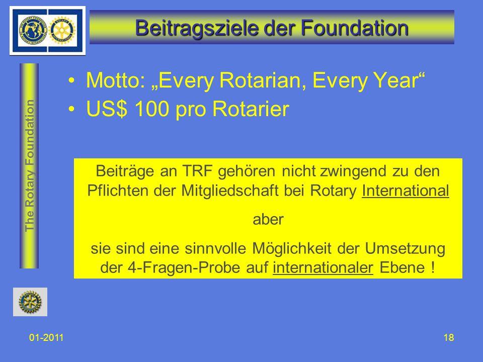 The Rotary Foundation 01-201118 Beitragsziele der Foundation Motto: Every Rotarian, Every Year US$ 100 pro Rotarier Beiträge an TRF gehören nicht zwin