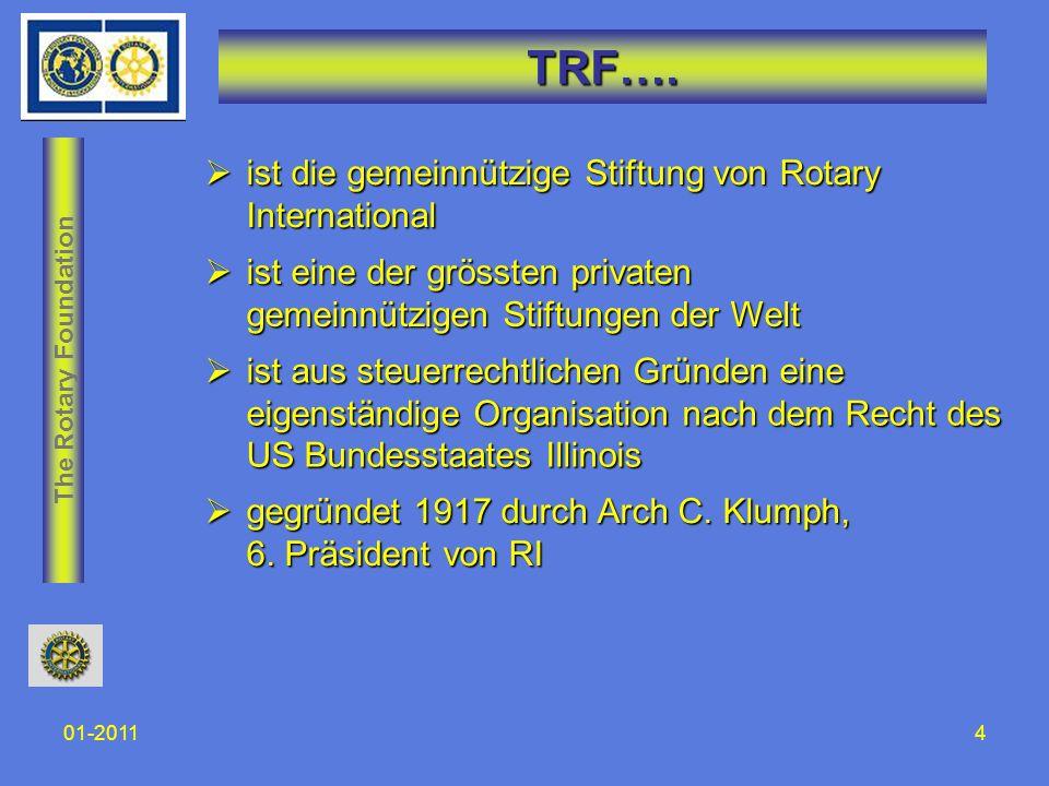 The Rotary Foundation 01-20115 Führungs- und Organisationsstruktur Stiftungsrat: 15 Kuratoren Investment Advisory Committee Regional Rotary Foundation Committee District Rotary Foundation Committee Clubbeauftragte