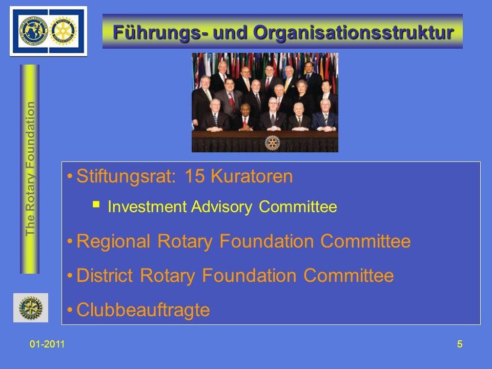 The Rotary Foundation 01-20115 Führungs- und Organisationsstruktur Stiftungsrat: 15 Kuratoren Investment Advisory Committee Regional Rotary Foundation