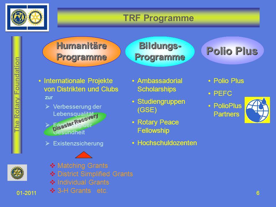 The Rotary Foundation 01-20116 TRF Programme Polio Plus Humanitäre Programme Bildungs- Programme Polio Plus PEFC PolioPlus Partners Internationale Pro