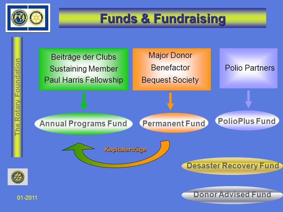 The Rotary Foundation 01-201118 Beitragsziele der Foundation Motto: Every Rotarian, Every Year US$ 100 pro Rotarier Beiträge an TRF gehören nicht zwingend zu den Pflichten der Mitgliedschaft bei Rotary International aber sie sind eine sinnvolle Möglichkeit der Umsetzung der 4-Fragen-Probe auf internationaler Ebene !