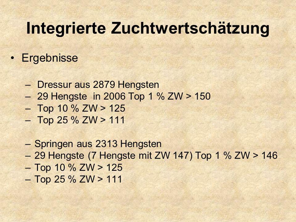 Integrierte Zuchtwertschätzung Ergebnisse – Dressur aus 2879 Hengsten – 29 Hengste in 2006 Top 1 % ZW > 150 – Top 10 % ZW > 125 – Top 25 % ZW > 111 –Springen aus 2313 Hengsten –29 Hengste (7 Hengste mit ZW 147) Top 1 % ZW > 146 –Top 10 % ZW > 125 –Top 25 % ZW > 111