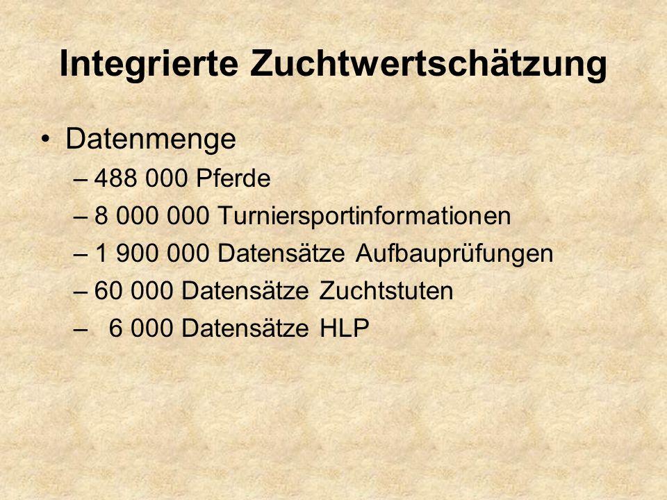 Integrierte Zuchtwertschätzung Datenmenge –488 000 Pferde –8 000 000 Turniersportinformationen –1 900 000 Datensätze Aufbauprüfungen –60 000 Datensätze Zuchtstuten – 6 000 Datensätze HLP