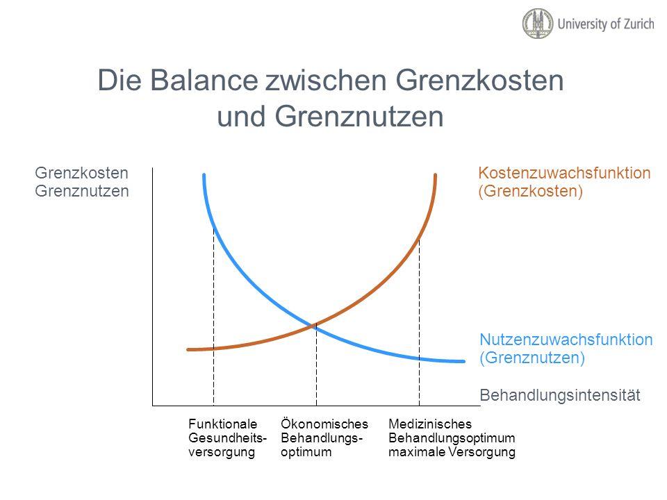 Die Balance zwischen Grenzkosten und Grenznutzen Nutzenzuwachsfunktion (Grenznutzen) Kostenzuwachsfunktion (Grenzkosten) Behandlungsintensität Funktio
