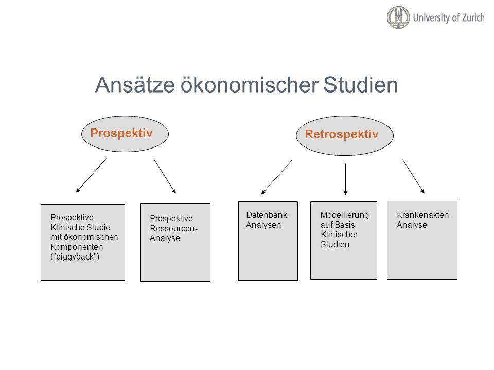 Ansätze ökonomischer Studien Prospektiv Retrospektiv Prospektive Klinische Studie mit ökonomischen Komponenten (