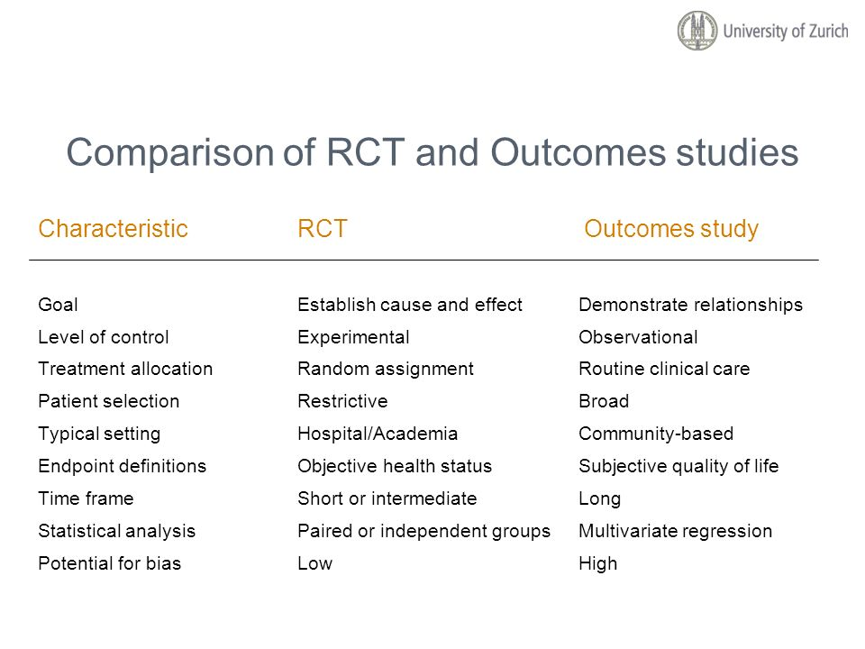 Comparison of RCT and Outcomes studies CharacteristicRCT Outcomes study GoalEstablish cause and effect Demonstrate relationships Level of controlExper