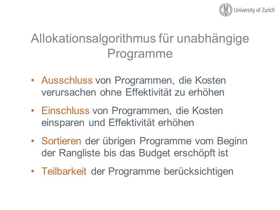 Allokationsalgorithmus für unabhängige Programme Ausschluss von Programmen, die Kosten verursachen ohne Effektivität zu erhöhen Einschluss von Program