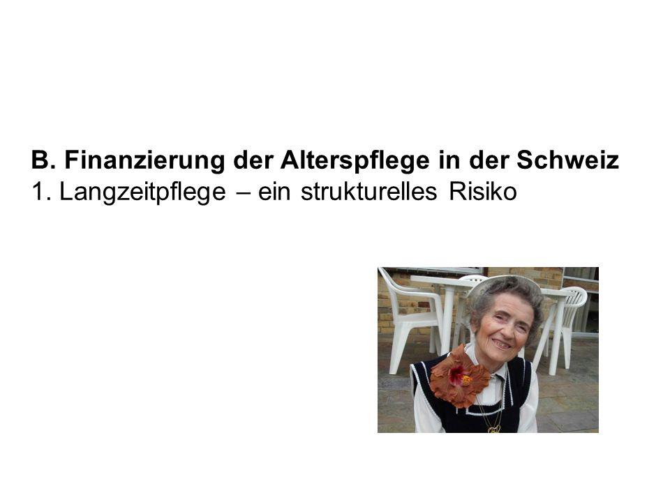B. Finanzierung der Alterspflege in der Schweiz 1. Langzeitpflege – ein strukturelles Risiko