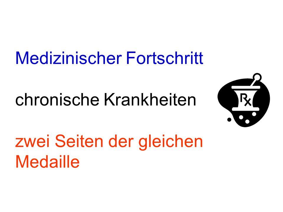 B.Finanzierung der Alterspflege in der Schweiz 2.