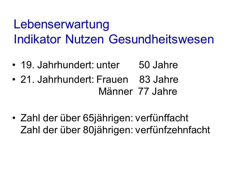 Finanzierung Langzeitpflege (Durchschnitts-/Richtwerte Schweiz) Betroffene (Selbstzahler) 40 % soziale Krankenversicherung 20 % Zusatzleistungen zur AHV/IV 15 % Sozialhilfe (oft Tarifreduktionen) 1 % Betriebsbeiträge (v.a.