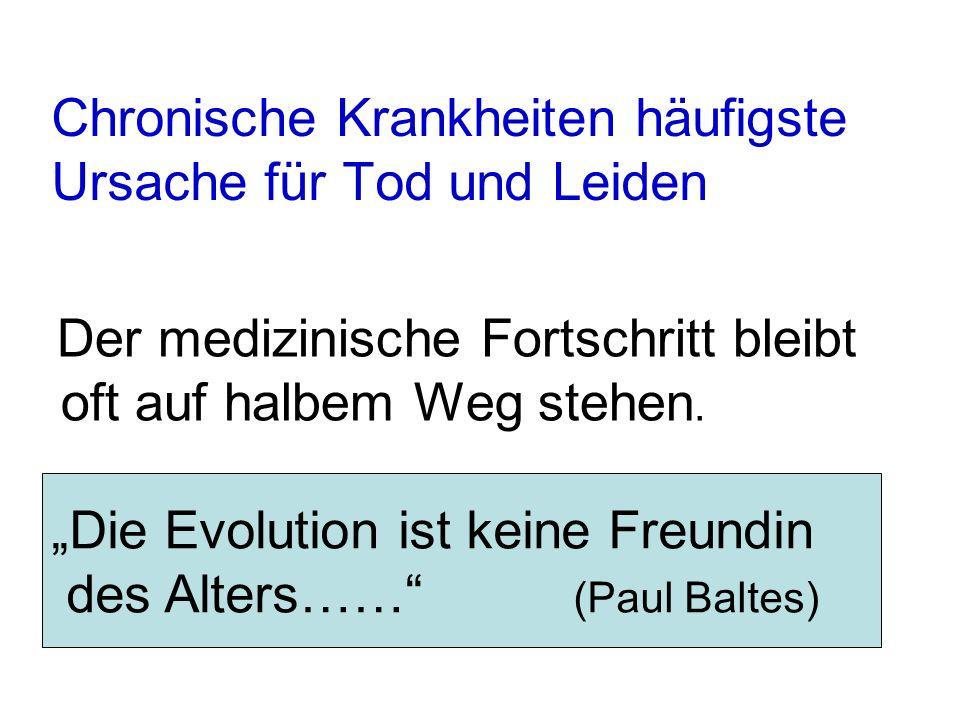 Grössenordnungen CH 2002 Gesamtausgaben Gesundheitswesen: Fr.