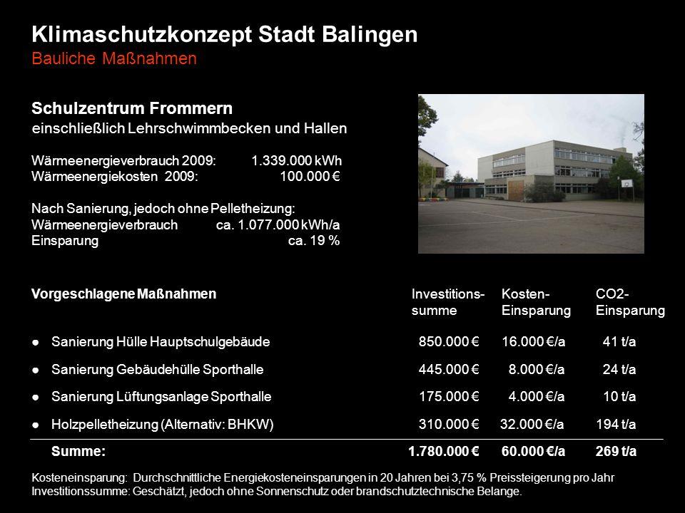 Klimaschutzkonzept Stadt Balingen Bauliche Maßnahmen Schulzentrum Frommern einschließlich Lehrschwimmbecken und Hallen Wärmeenergieverbrauch 2009: 1.3