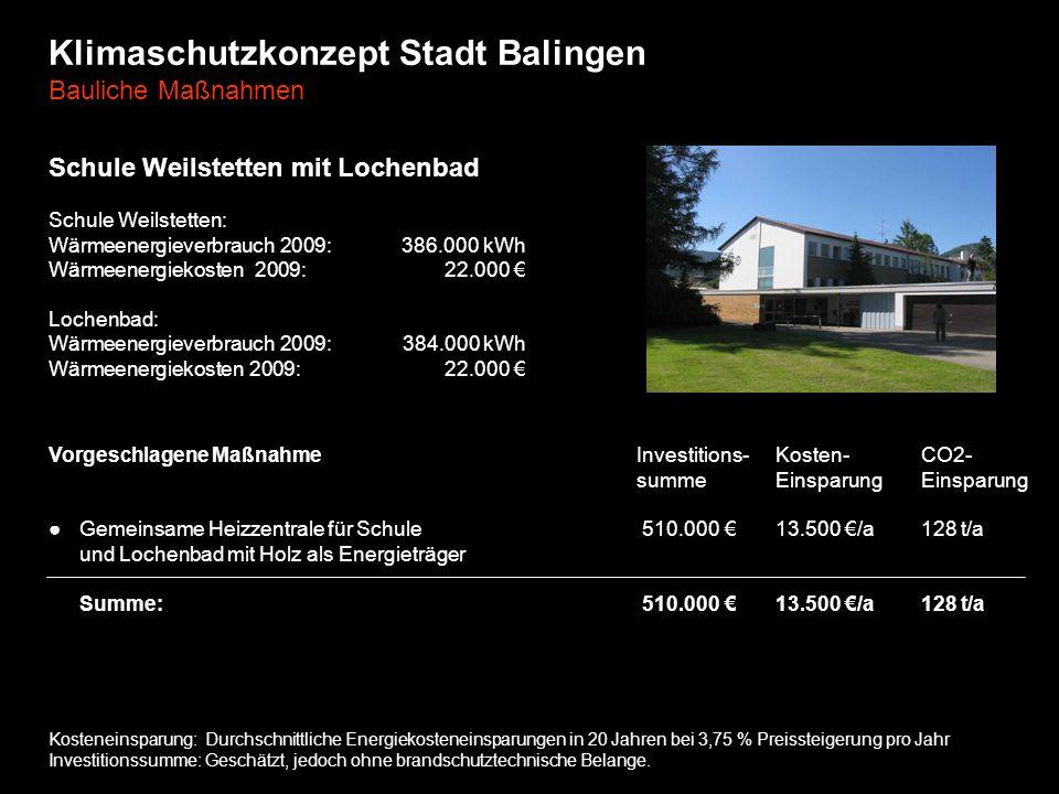 Klimaschutzkonzept Stadt Balingen Bauliche Maßnahmen Schule Weilstetten mit Lochenbad Schule Weilstetten: Wärmeenergieverbrauch 2009: 386.000 kWh Wärm