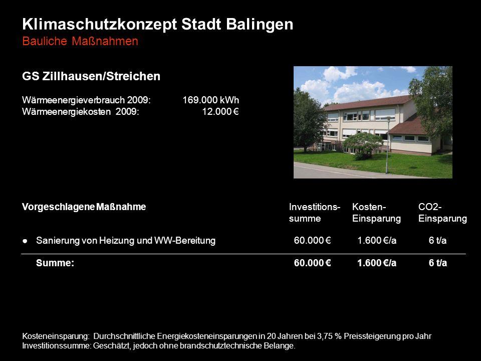 Klimaschutzkonzept Stadt Balingen Bauliche Maßnahmen GS Zillhausen/Streichen Wärmeenergieverbrauch 2009: 169.000 kWh Wärmeenergiekosten 2009: 12.000 V