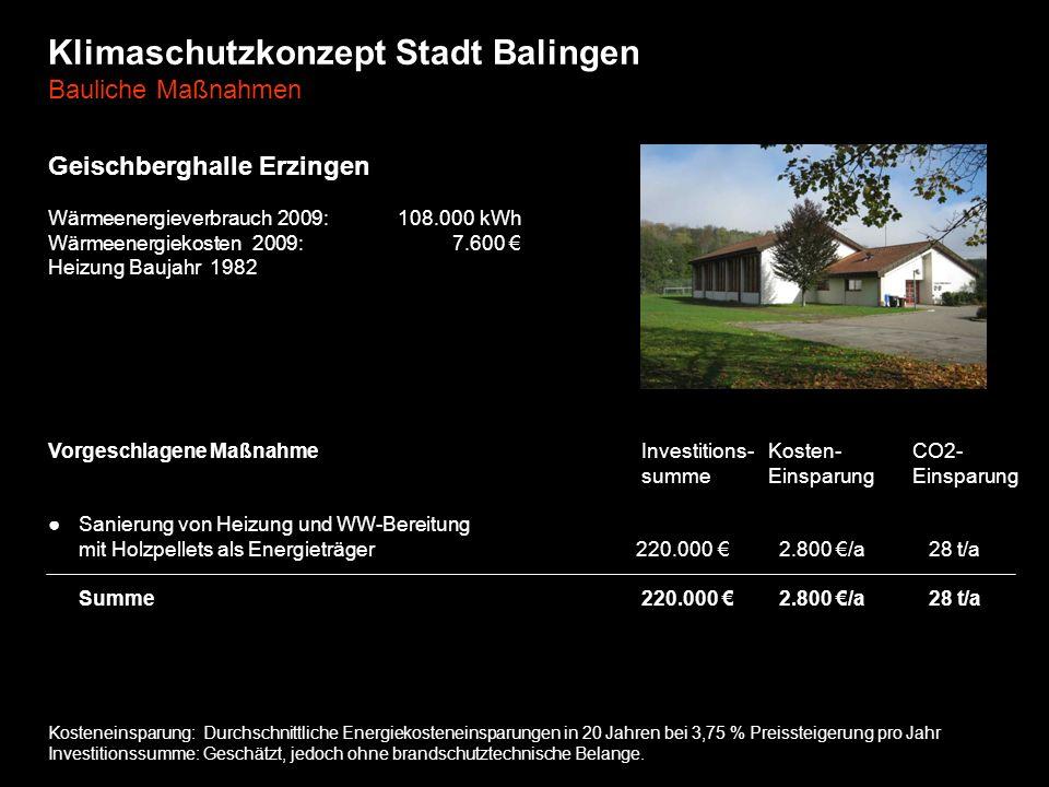 Klimaschutzkonzept Stadt Balingen Bauliche Maßnahmen Geischberghalle Erzingen Wärmeenergieverbrauch 2009: 108.000 kWh Wärmeenergiekosten 2009: 7.600 H