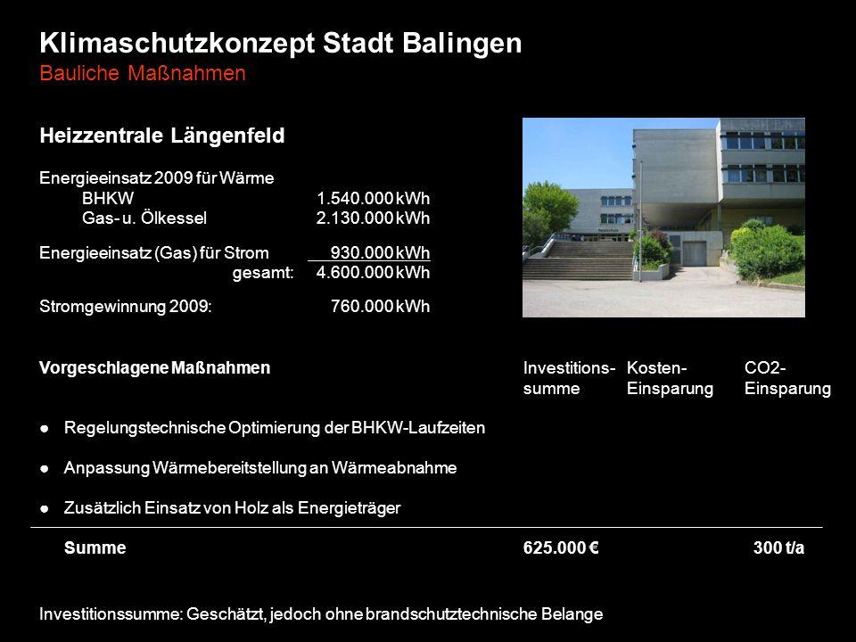 Klimaschutzkonzept Stadt Balingen Bauliche Maßnahmen Heizzentrale Längenfeld Energieeinsatz 2009 für Wärme BHKW 1.540.000 kWh Gas- u. Ölkessel 2.130.0