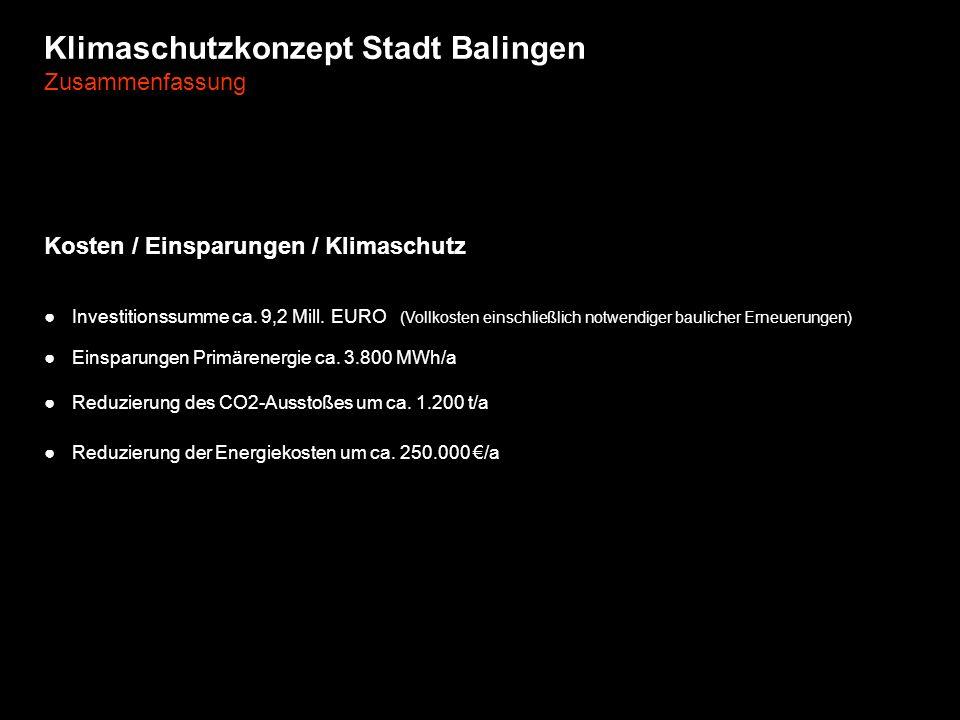 Klimaschutzkonzept Stadt Balingen Zusammenfassung Kosten / Einsparungen / Klimaschutz Investitionssumme ca. 9,2 Mill. EURO (Vollkosten einschließlich