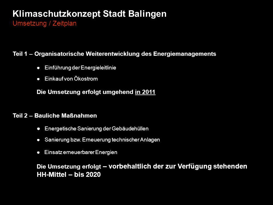 Klimaschutzkonzept Stadt Balingen Umsetzung / Zeitplan Teil 1 – Organisatorische Weiterentwicklung des Energiemanagements Einführung der Energieleitli