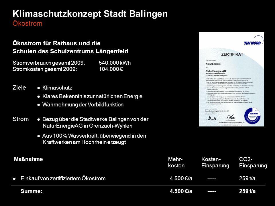 Klimaschutzkonzept Stadt Balingen Ökostrom Ökostrom für Rathaus und die Schulen des Schulzentrums Längenfeld Stromverbrauch gesamt 2009:540.000 kWh St