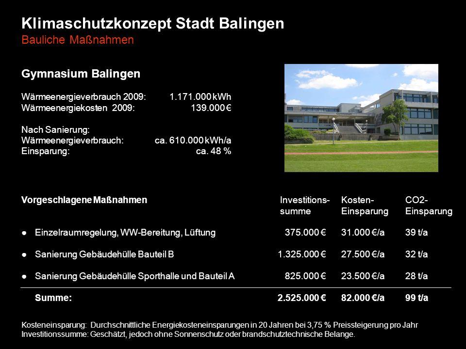 Klimaschutzkonzept Stadt Balingen Bauliche Maßnahmen Gymnasium Balingen Wärmeenergieverbrauch 2009: 1.171.000 kWh Wärmeenergiekosten 2009: 139.000 Nac