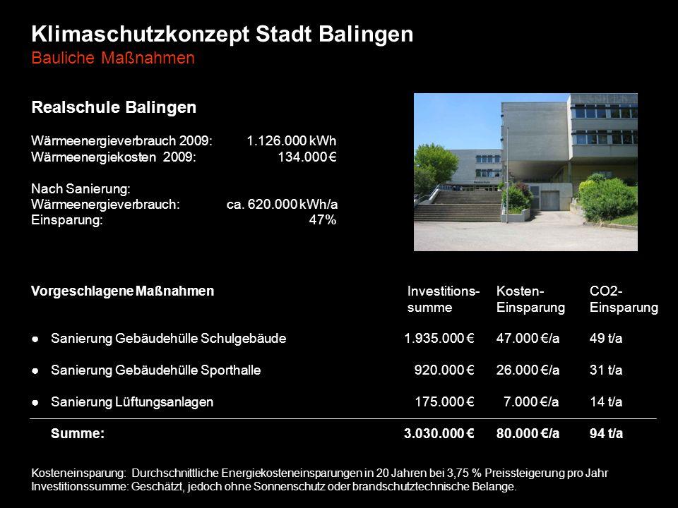 Klimaschutzkonzept Stadt Balingen Bauliche Maßnahmen Realschule Balingen Wärmeenergieverbrauch 2009: 1.126.000 kWh Wärmeenergiekosten 2009: 134.000 Na