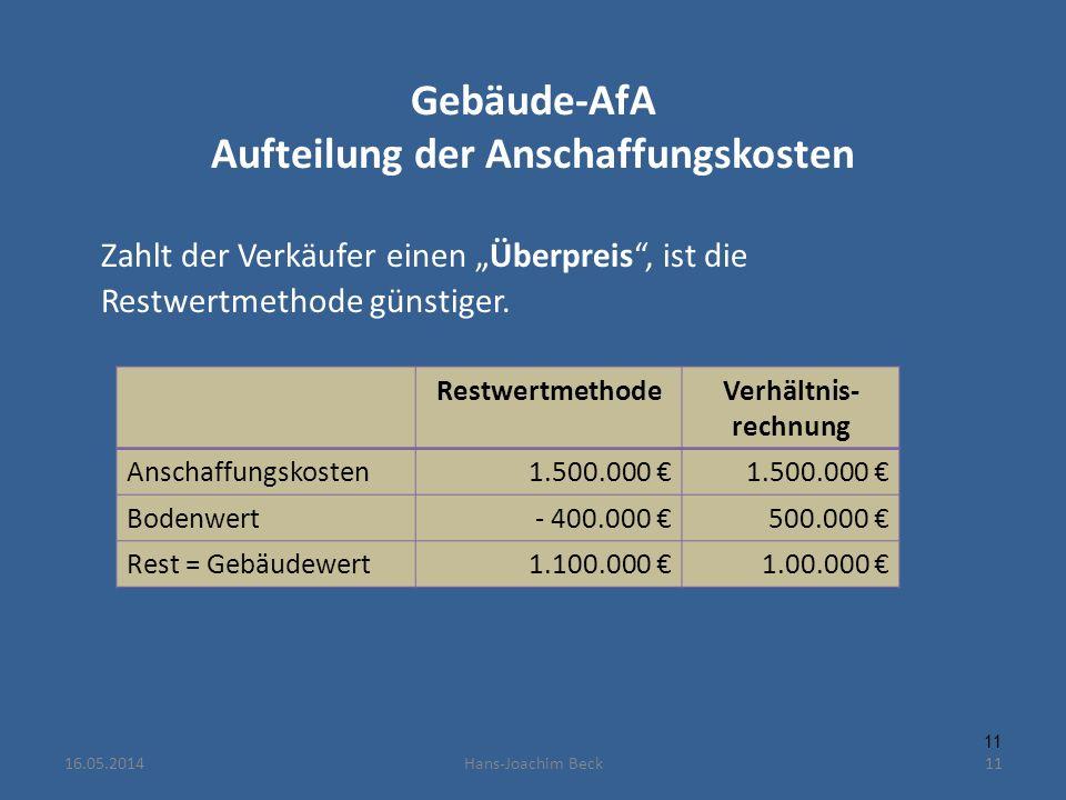 Gebäude-AfA Aufteilung der Anschaffungskosten Zahlt der Verkäufer einen Überpreis, ist die Restwertmethode günstiger. 11 RestwertmethodeVerhältnis- re