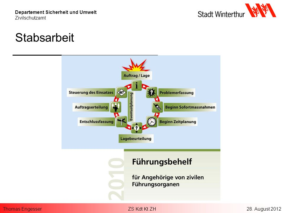 Thomas EngesserZS Kdt Kt ZH28. August 2012 Departement Sicherheit und Umwelt Zivilschutzamt Stabsarbeit