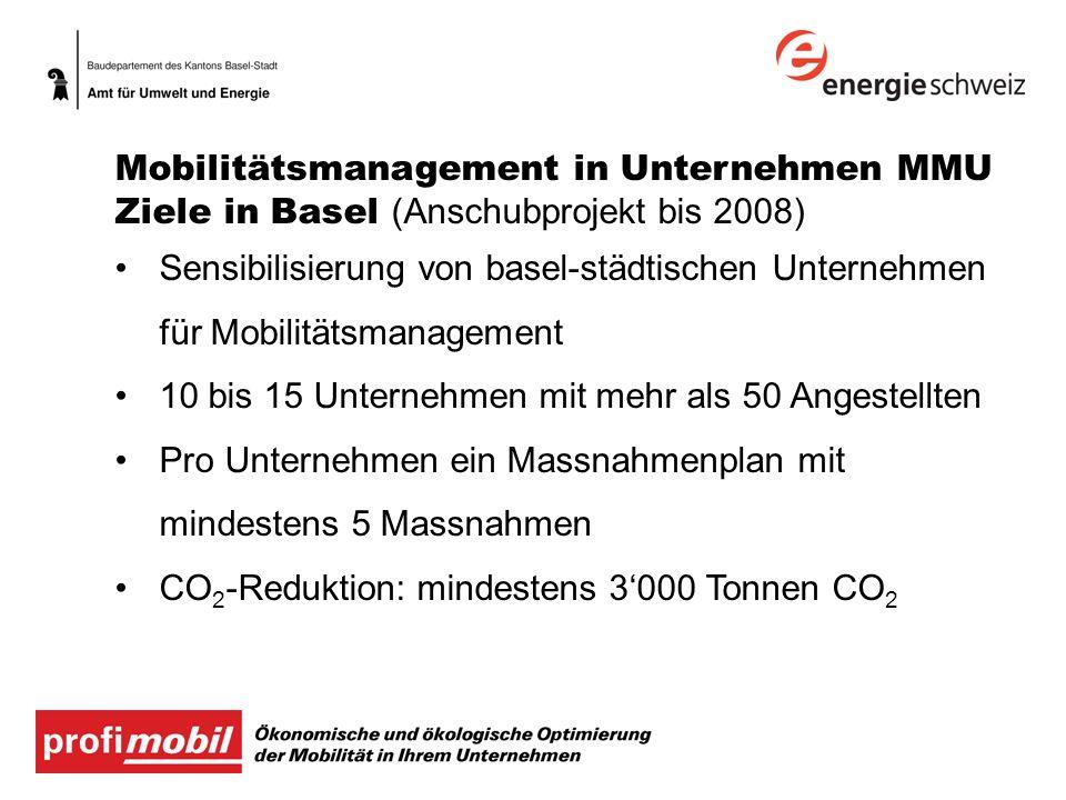 Mobilitätsmanagement in Unternehmen MMU Ziele in Basel (Anschubprojekt bis 2008) Sensibilisierung von basel-städtischen Unternehmen für Mobilitätsmanagement 10 bis 15 Unternehmen mit mehr als 50 Angestellten Pro Unternehmen ein Massnahmenplan mit mindestens 5 Massnahmen CO 2 -Reduktion: mindestens 3000 Tonnen CO 2