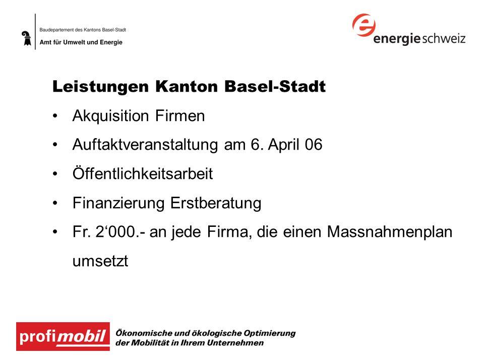 Leistungen Kanton Basel-Stadt Akquisition Firmen Auftaktveranstaltung am 6.
