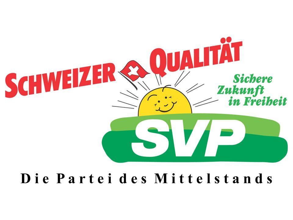 Kantonsrat (180 Mitglieder) Volk / Souverän Wählt Regierungsrat (7 Mitglieder) Kant.