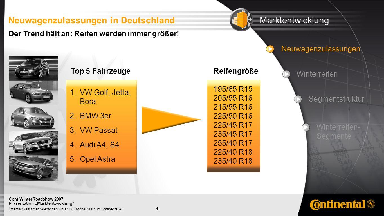 1 Öffentlichkeitsarbeit / Alexander Lührs / 17. Oktober 2007 / © Continental AG ContiWinterRoadshow 2007 Präsentation Marktentwicklung Neuwagenzulassu