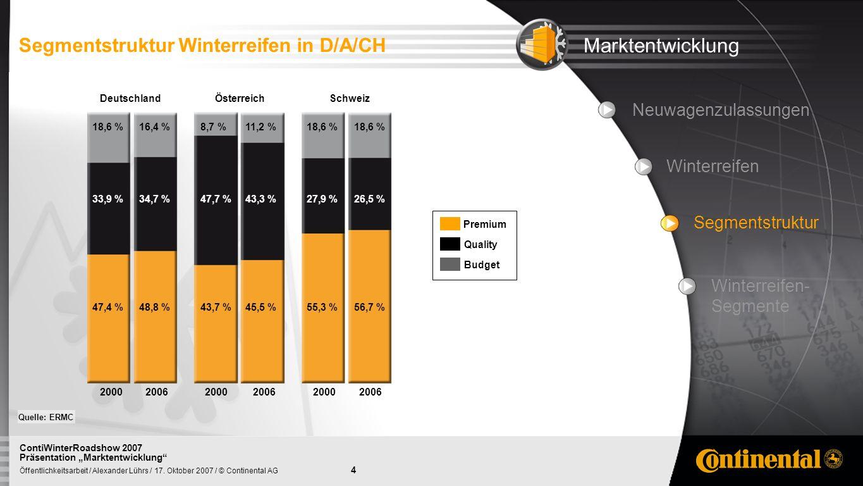4 Öffentlichkeitsarbeit / Alexander Lührs / 17. Oktober 2007 / © Continental AG ContiWinterRoadshow 2007 Präsentation Marktentwicklung Segmentstruktur