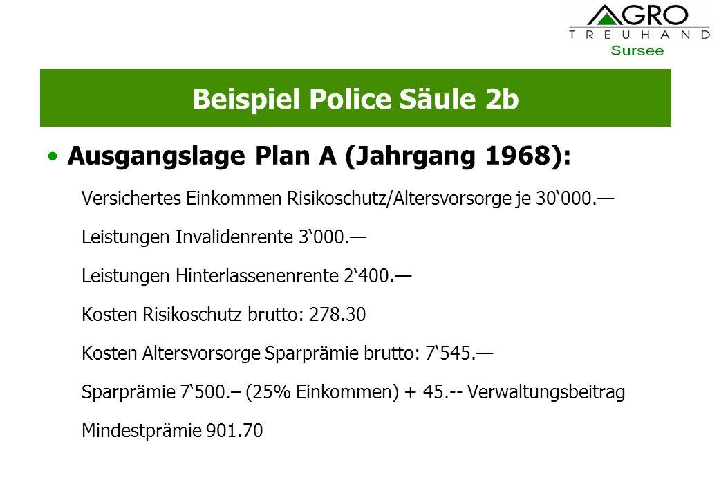Beispiel Police Säule 2b Ausgangslage Plan A (Jahrgang 1968): Versichertes Einkommen Risikoschutz/Altersvorsorge je 30000. Leistungen Invalidenrente 3