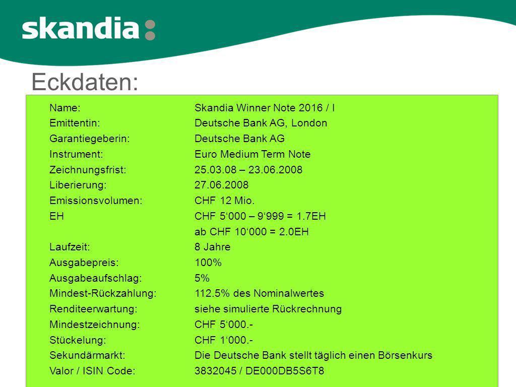 Eckdaten: Name:Skandia Winner Note 2016 / I Emittentin:Deutsche Bank AG, London Garantiegeberin:Deutsche Bank AG Instrument:Euro Medium Term Note Zeic