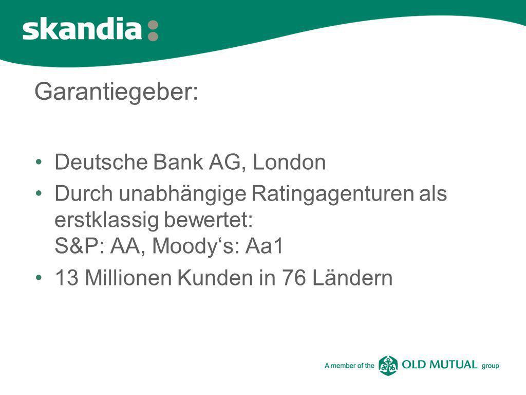 Garantiegeber: Deutsche Bank AG, London Durch unabhängige Ratingagenturen als erstklassig bewertet: S&P: AA, Moodys: Aa1 13 Millionen Kunden in 76 Län