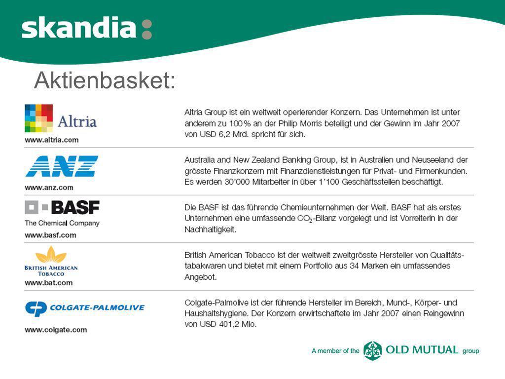 Eckdaten: Name:Skandia Winner Note 2016 / I Emittentin:Deutsche Bank AG, London Garantiegeberin:Deutsche Bank AG Instrument:Euro Medium Term Note Zeichnungsfrist:25.03.08 – 23.06.2008 Liberierung:27.06.2008 Emissionsvolumen:CHF 12 Mio.