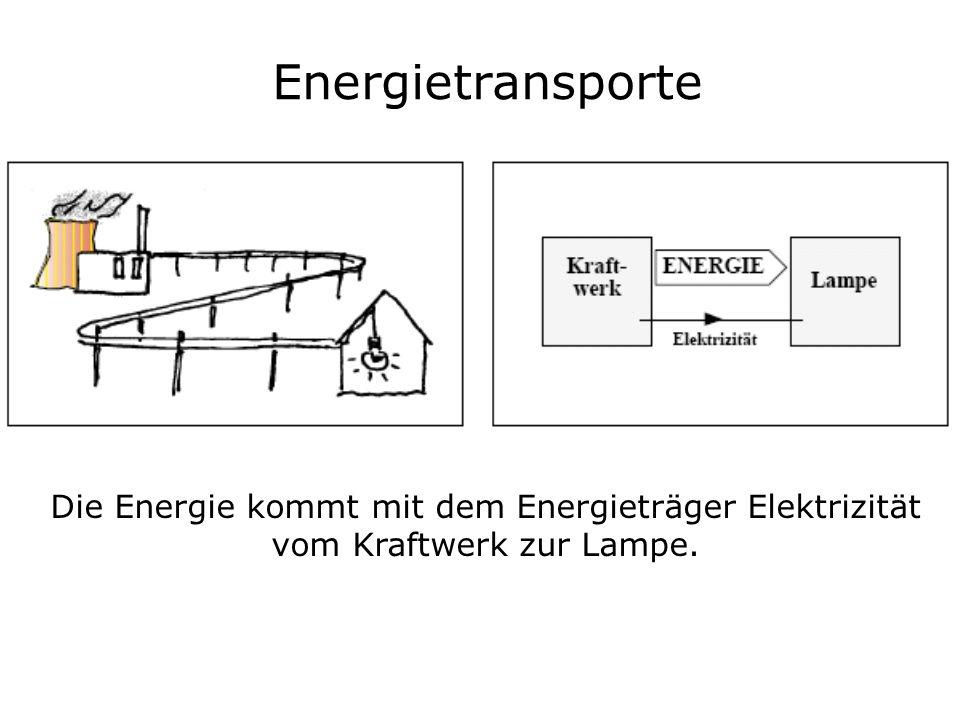 Energietransporte Die Energie kommt mit dem Energieträger Elektrizität vom Kraftwerk zur Lampe.