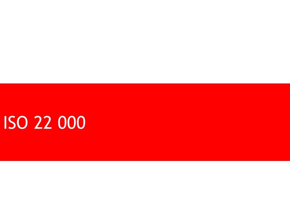 2 Grundsätzlicher Aufbau Integration von HACCP GMP (Good Manufacturing Practice) ISO 9001 Gliederung und Forderung der ISO 9001 Teile des Standards –ISO 22 000 (Anforderungen) –ISO 22 003 (Zertifizierungsstellenanforderungen) –ISO 22 004 (Erklärung zu einzelnen Punkten)
