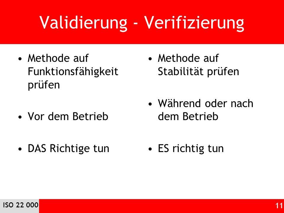 Validierung - Verifizierung Methode auf Funktionsfähigkeit prüfen Vor dem Betrieb DAS Richtige tun Methode auf Stabilität prüfen Während oder nach dem Betrieb ES richtig tun ISO 22 000 11