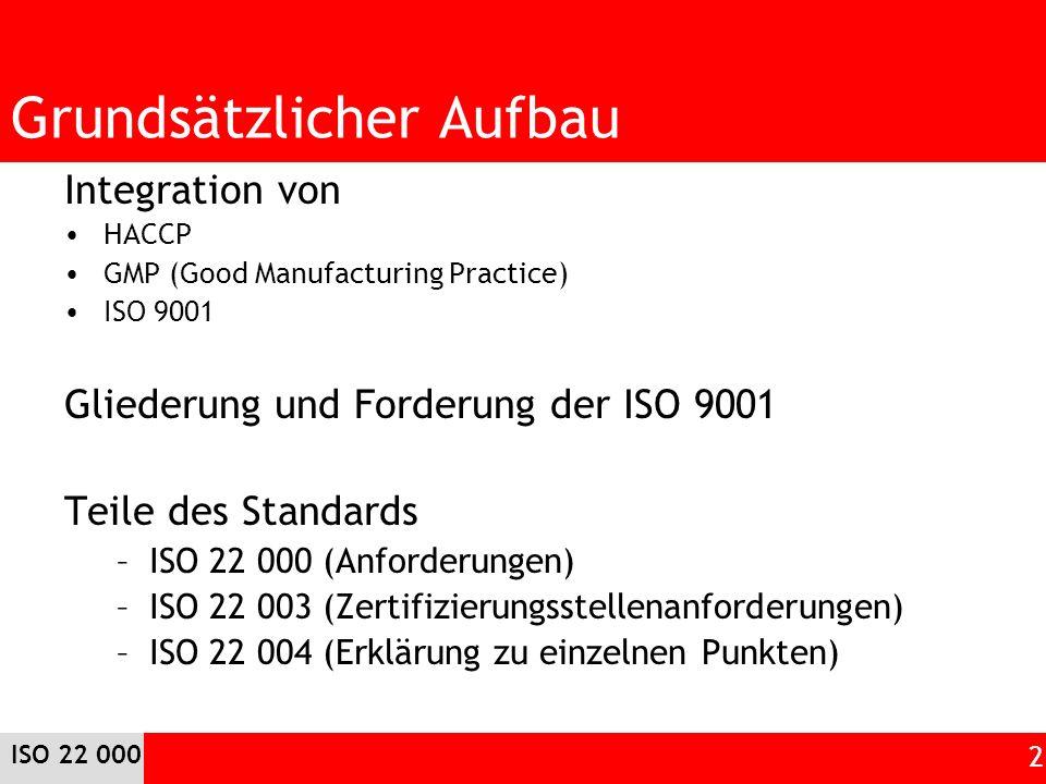 2 Grundsätzlicher Aufbau Integration von HACCP GMP (Good Manufacturing Practice) ISO 9001 Gliederung und Forderung der ISO 9001 Teile des Standards –I