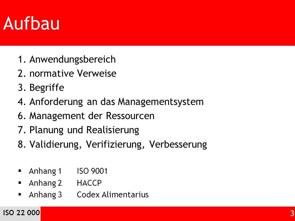Aufbau 1. Anwendungsbereich 2. normative Verweise 3. Begriffe 4. Anforderung an das Managementsystem 6. Management der Ressourcen 7. Planung und Reali