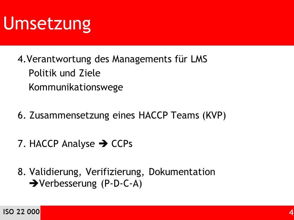 Umsetzung 4.Verantwortung des Managements für LMS Politik und Ziele Kommunikationswege 6. Zusammensetzung eines HACCP Teams (KVP) 7. HACCP Analyse CCP