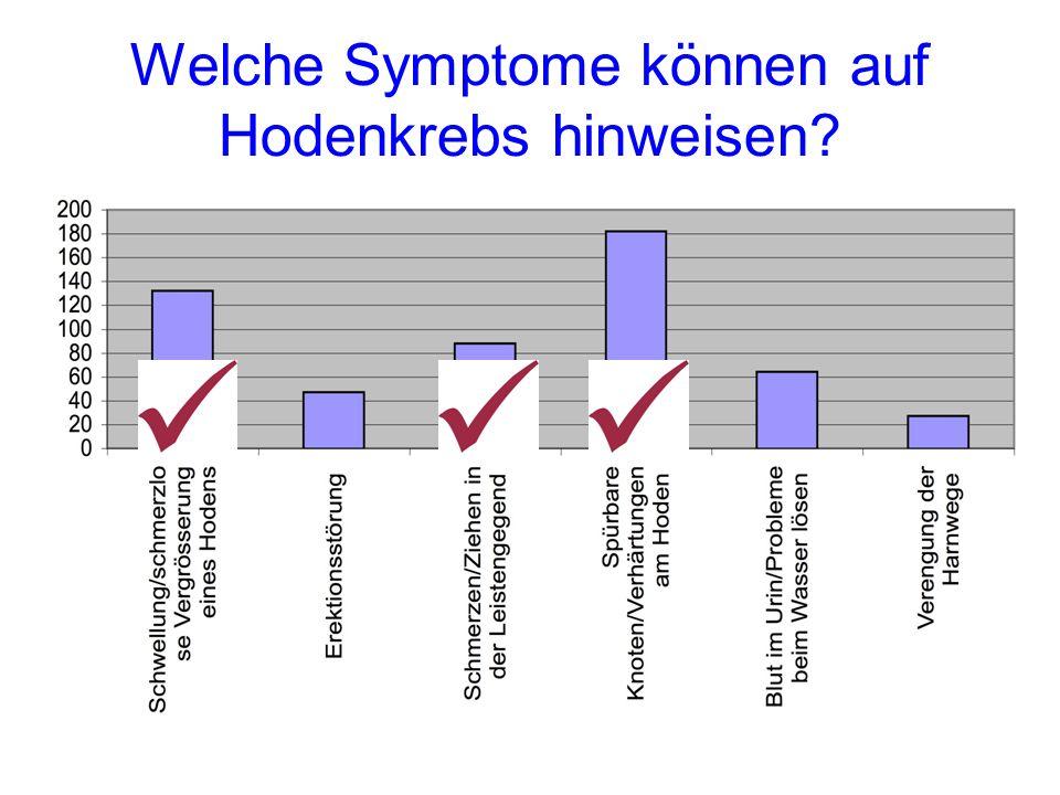 Welche Symptome können auf Hodenkrebs hinweisen?