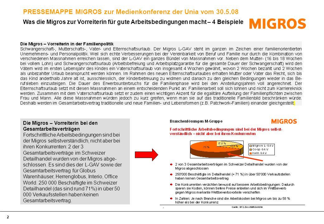 2 PRESSEMAPPE MIGROS zur Medienkonferenz der Unia vom 30.5.08 Die Migros – Vorreiterin bei den Gesamtarbeitsverträgen Fortschrittliche Arbeitsbedingungen sind bei der Migros selbstverständlich, nicht aber bei ihren Konkurrenten: 2 der 3 Gesamtarbeitsverträge im Schweizer Detailhandel wurden von der Migros abge schlossen.
