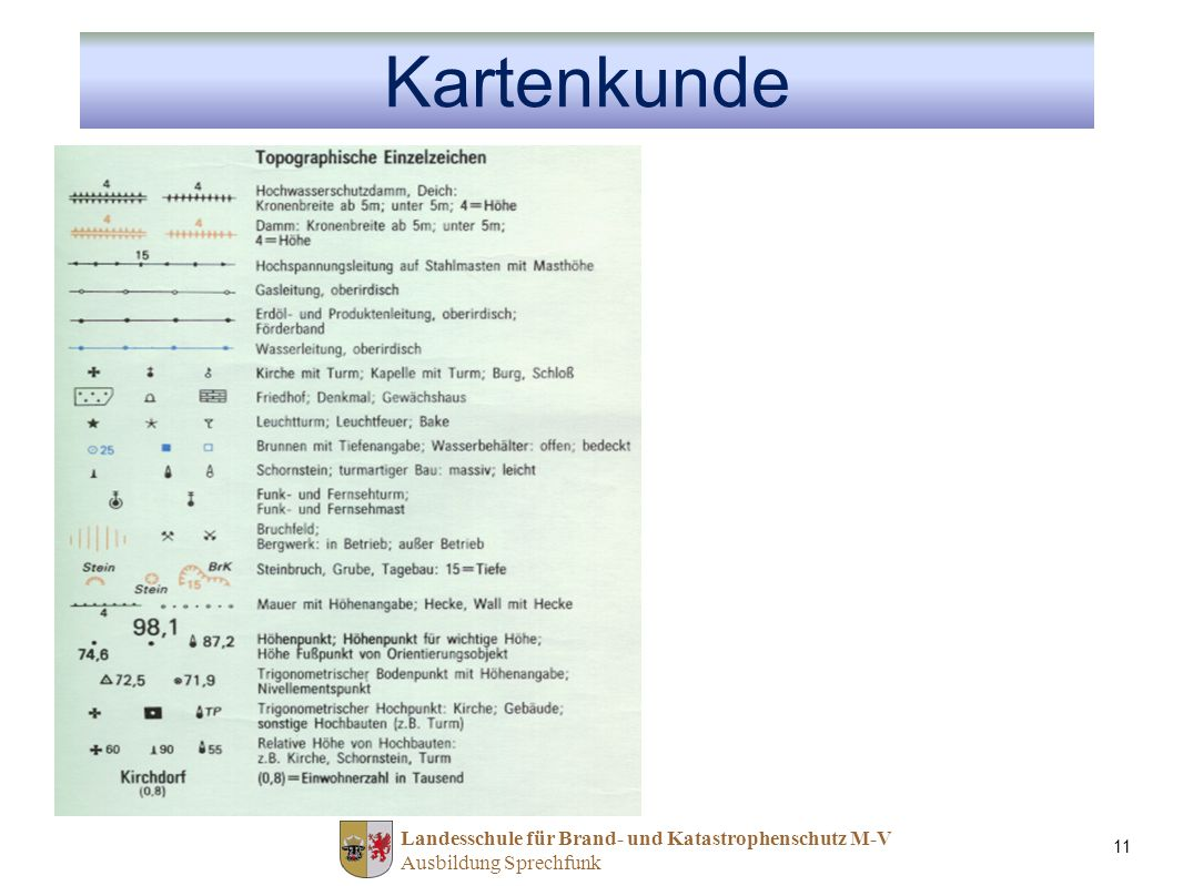 Landesschule für Brand- und Katastrophenschutz M-V Ausbildung Sprechfunk 11 Kartenkunde